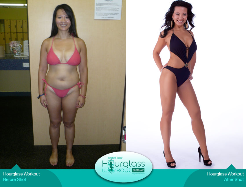 Стимуляция На Похудение. Стимул для похудения: мотивация для девушек