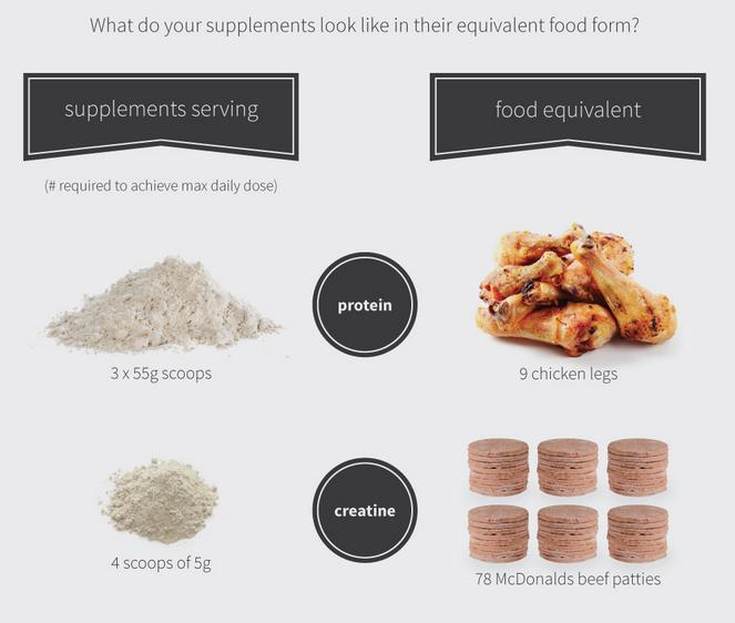 добавки и еда, которую они заменяют