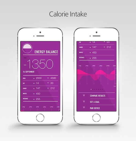 20140226135817-HEA_igg_10-Mobile_CalorieIntake