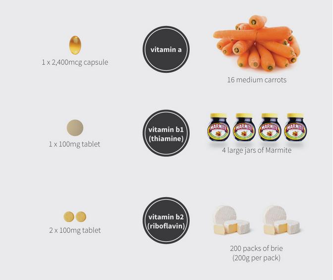 добавки и еда, которую они заменяют 888