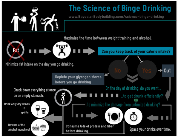The-Science-of-Binge-Drinking-Infographic