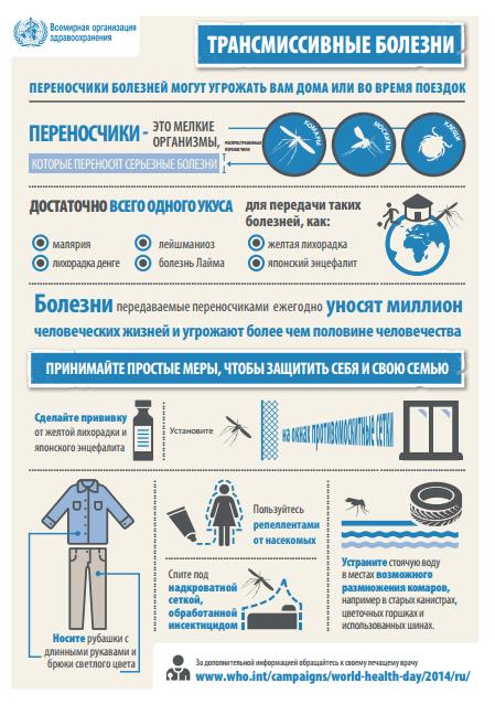 инфографика воз клещи