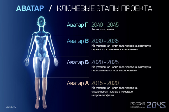 milestones_small_ru