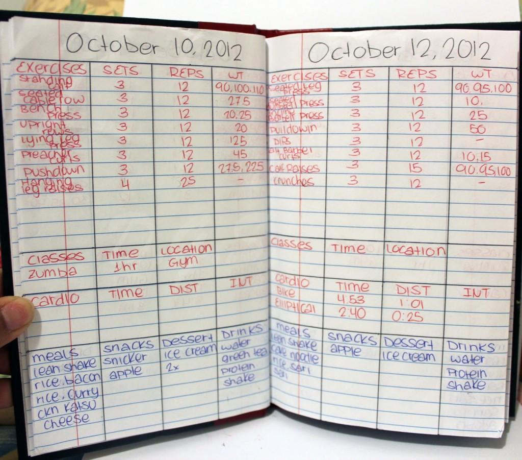 дневник питания при диете