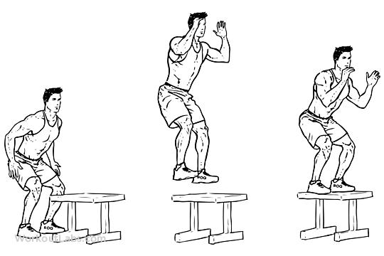 Упражнение выпрыгивание на опоре картинки