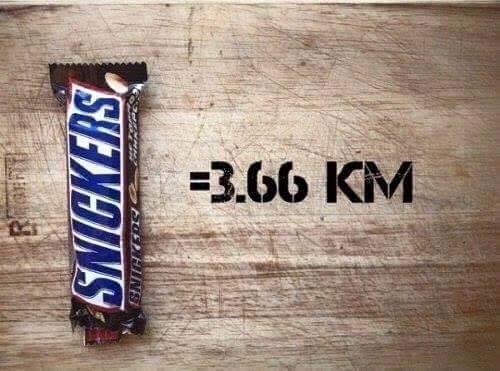 батончик сникерс и количество километров которое вы должны пробежать чтобы сжечь эти калории