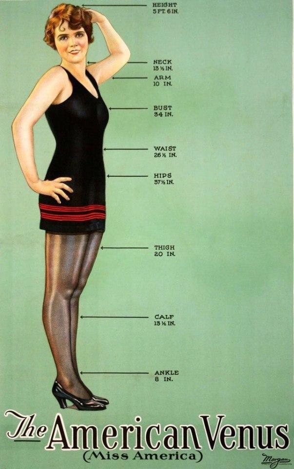 Идеальная женская фигура, США, 1926 год