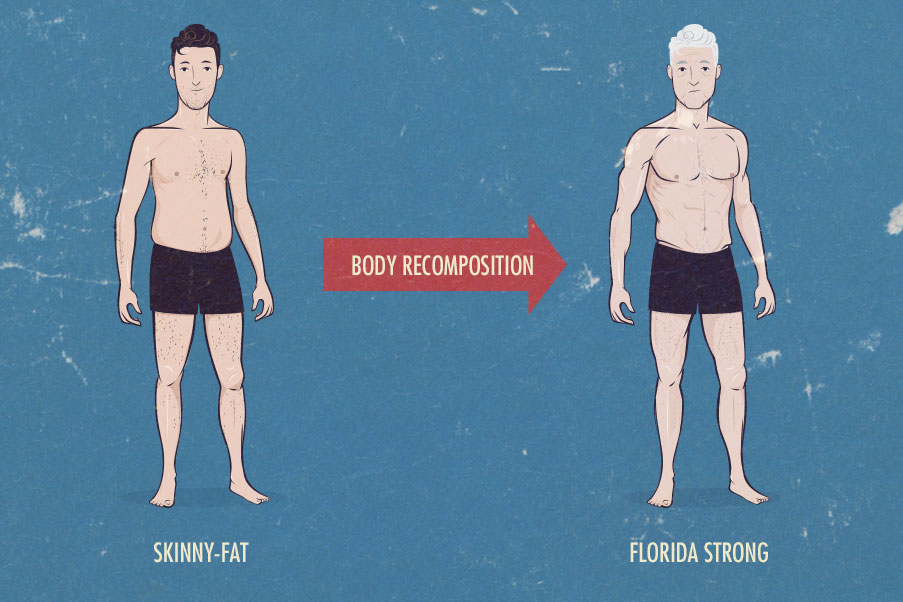 skinny-fat-body-recomposition-lose-fat-build-muscle-same-time