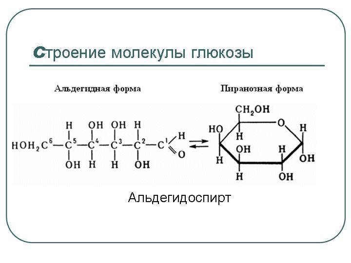 0006-006-Ctroenie-molekuly-gljukozy