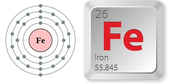 iron-set