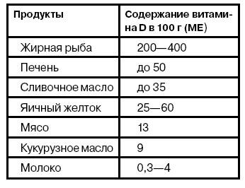 5-1-зожник-витамин-d