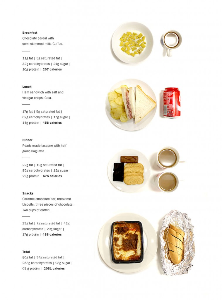 unhealthy-meals_explained