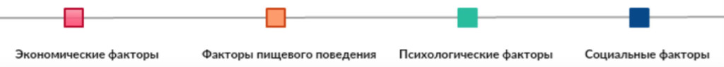 легенда_таблица_2