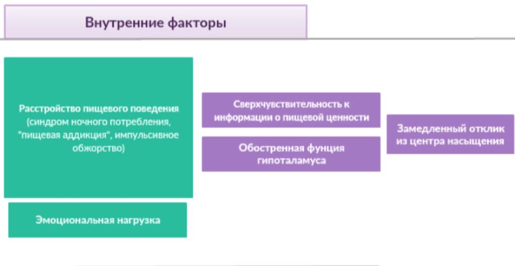 факторы_энергия_1