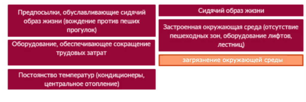факторы_энергия_3