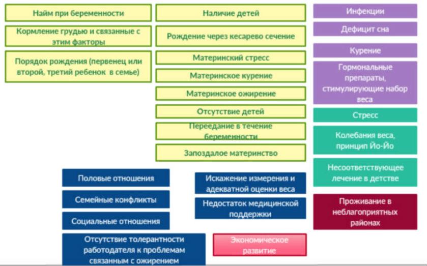 факторы_энергия_33