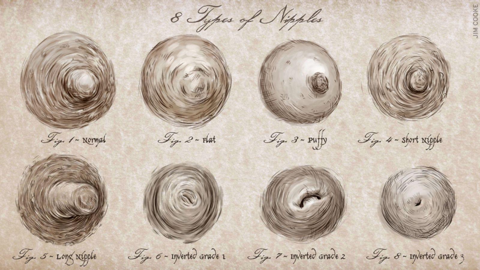 Картинки разных форм сосков — pic 11