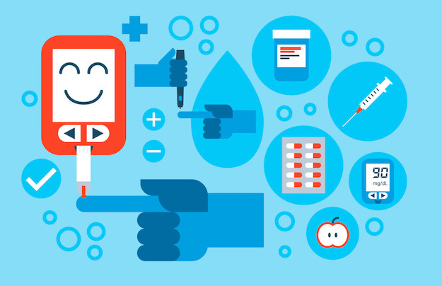 efaaf0a79767 Если у вас диабет, самое важное, что вы можете сделать для сохранения  здоровья, это контроль «АВС»