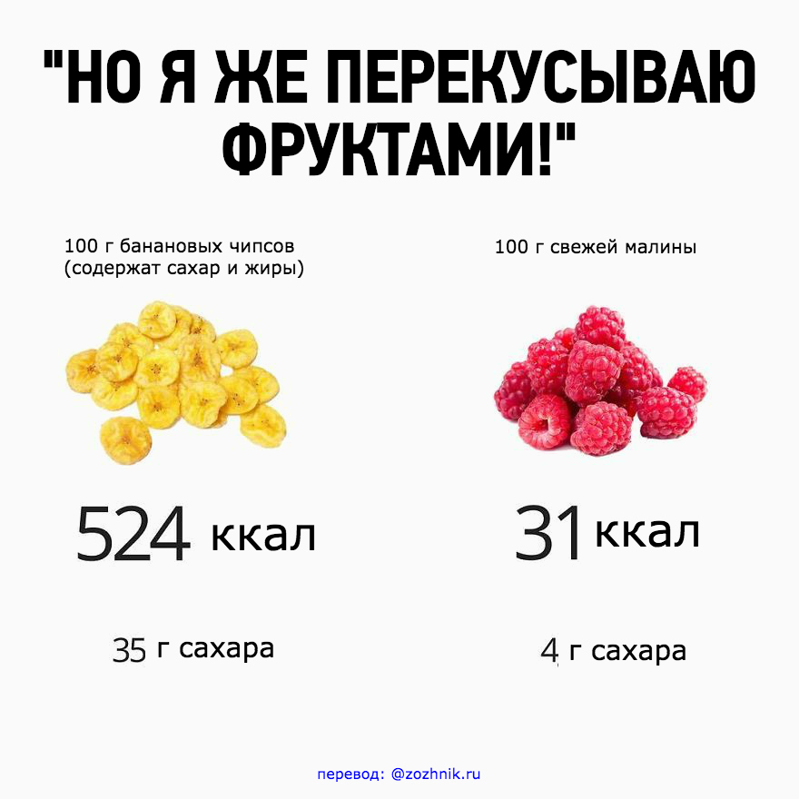 ca56360bf92b 10 наглядных картинок о калориях – Зожник — как похудеть, накачать пресс,  чем питаться и другие важные ответы.