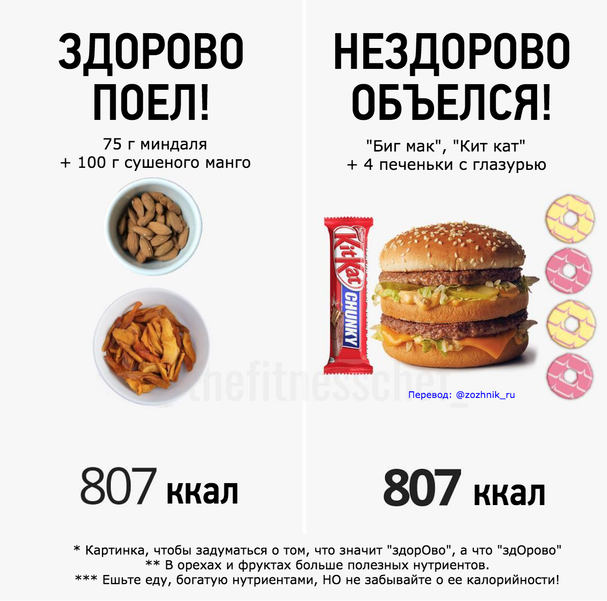 дефицит ккал для похудения