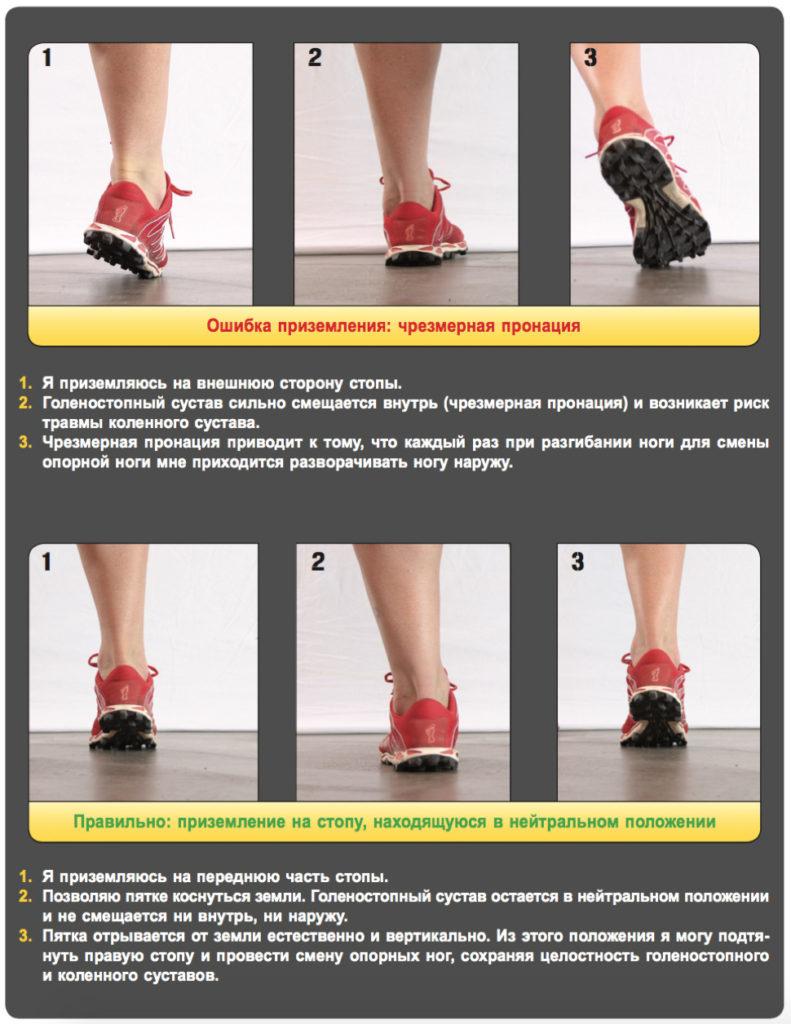 bc279d00 Приобретение обуви как средства устранения неполадок с механикой станет  лишь напрасной потерей денег. Для того чтобы сделать бег эффективным и  уменьшить ...