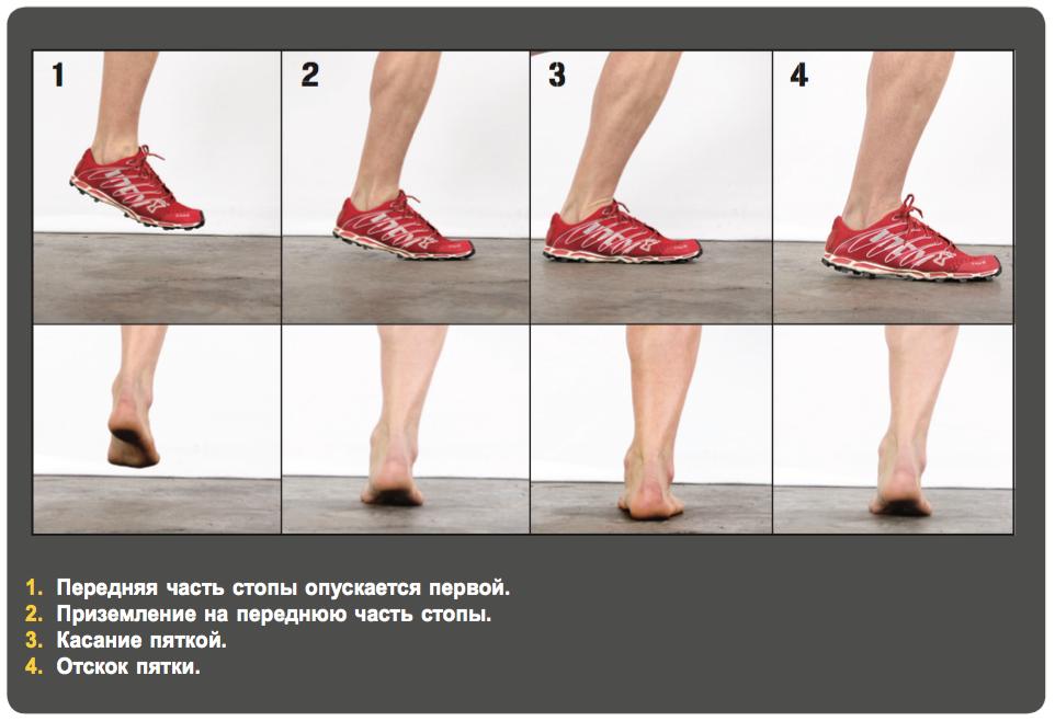 Как правильно ставить ногу при беге фото